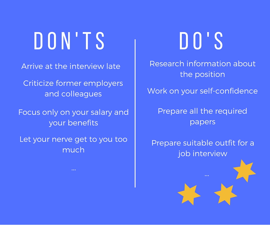 Job Interview: Comprehensive List Of Do's And Don'ts